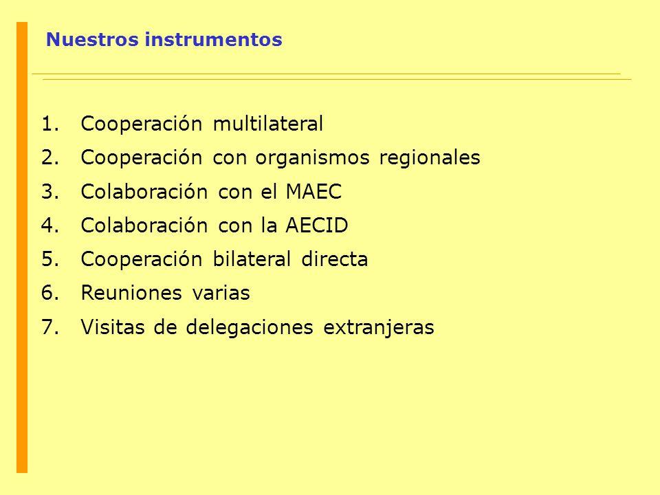 Cooperación multilateral Cooperación con organismos regionales