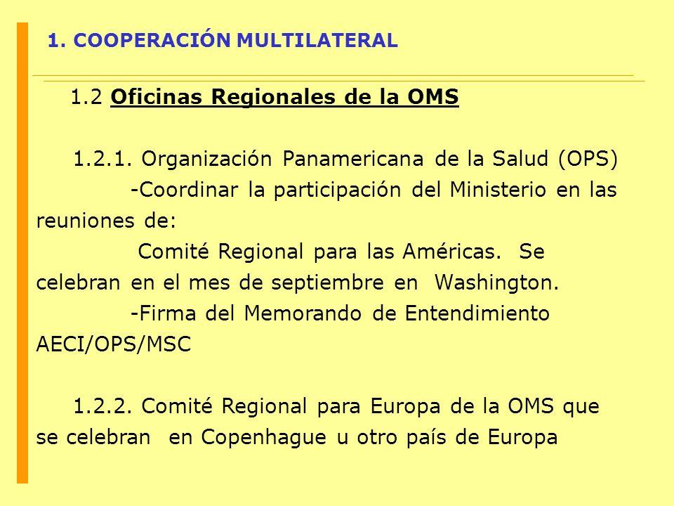 1.2 Oficinas Regionales de la OMS