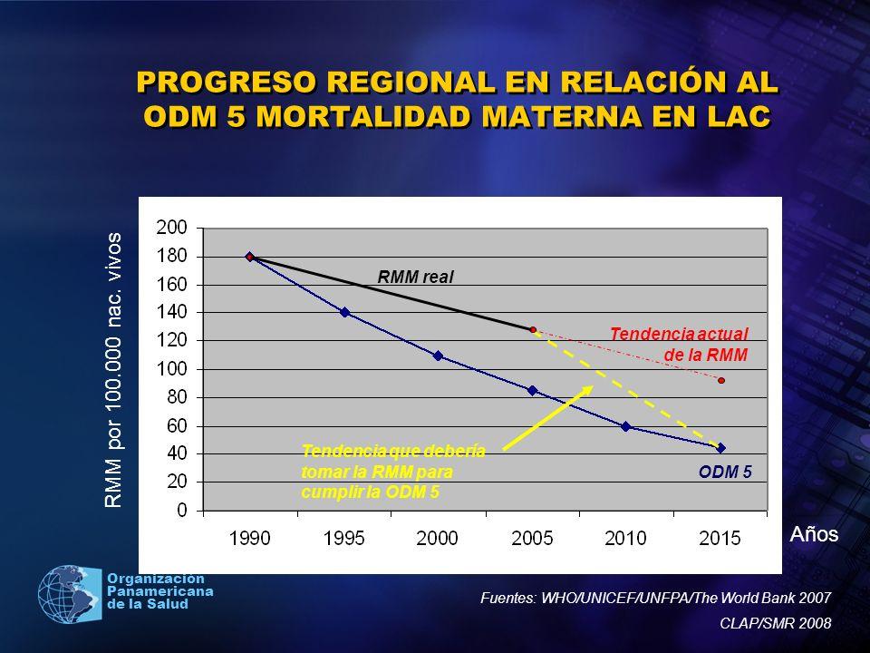 PROGRESO REGIONAL EN RELACIÓN AL ODM 5 MORTALIDAD MATERNA EN LAC