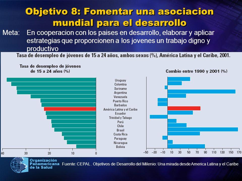 Objetivo 8: Fomentar una asociacion mundial para el desarrollo