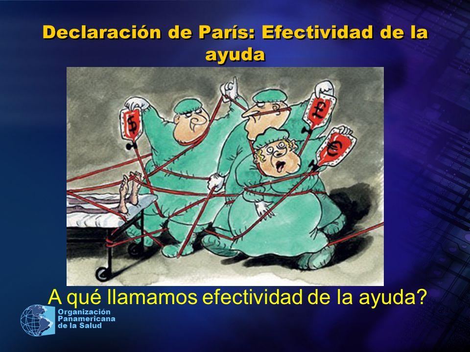 Declaración de París: Efectividad de la ayuda