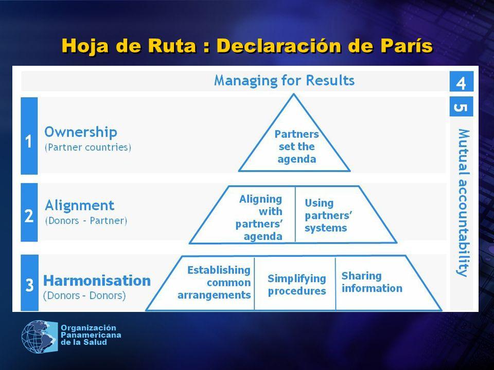 Hoja de Ruta : Declaración de París