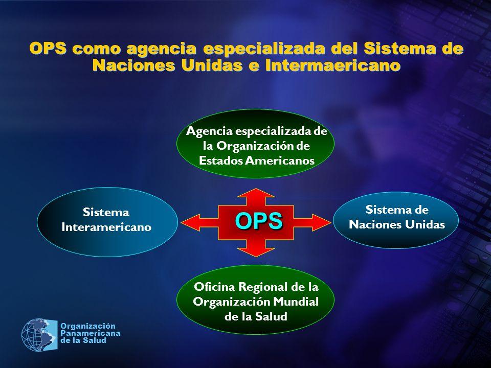 Agencia especializada de la Organización de