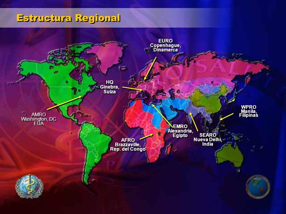 Estructura Regional EURO Copenhague, Dinamarca HQ Ginebra, Suiza