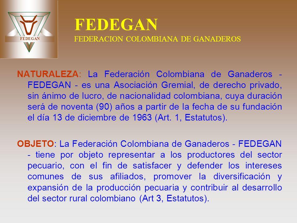 FEDEGAN FEDERACION COLOMBIANA DE GANADEROS