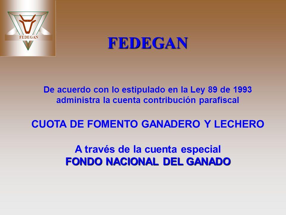 A través de la cuenta especial FONDO NACIONAL DEL GANADO