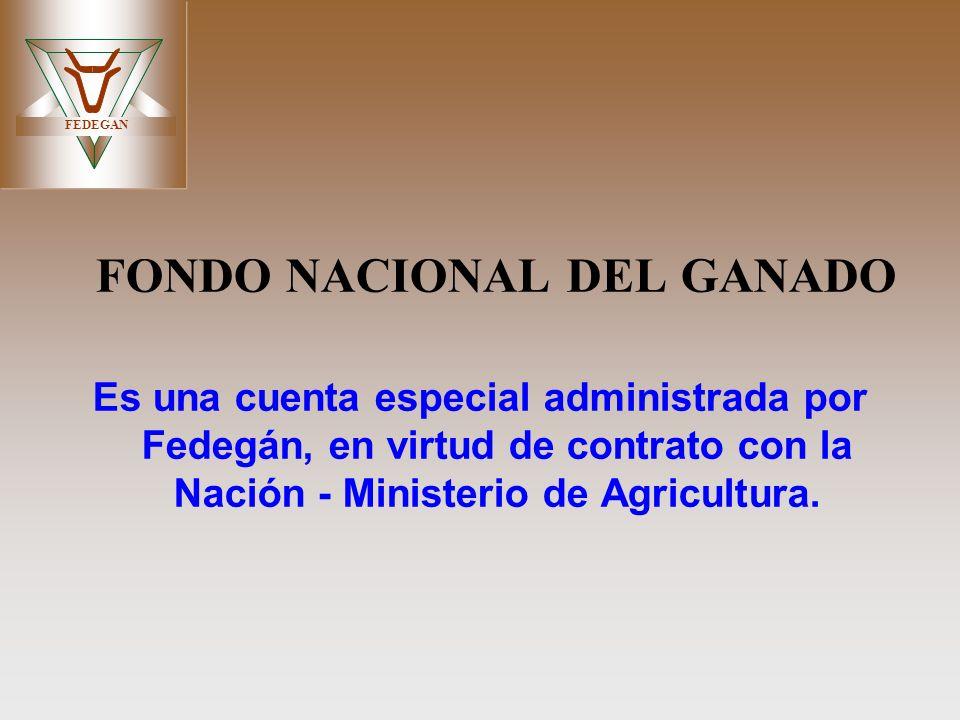 FONDO NACIONAL DEL GANADO