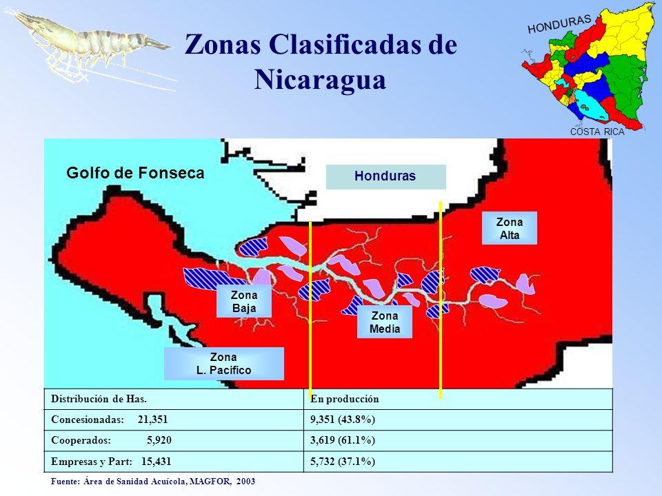 Zonas Clasificadas de Nicaragua