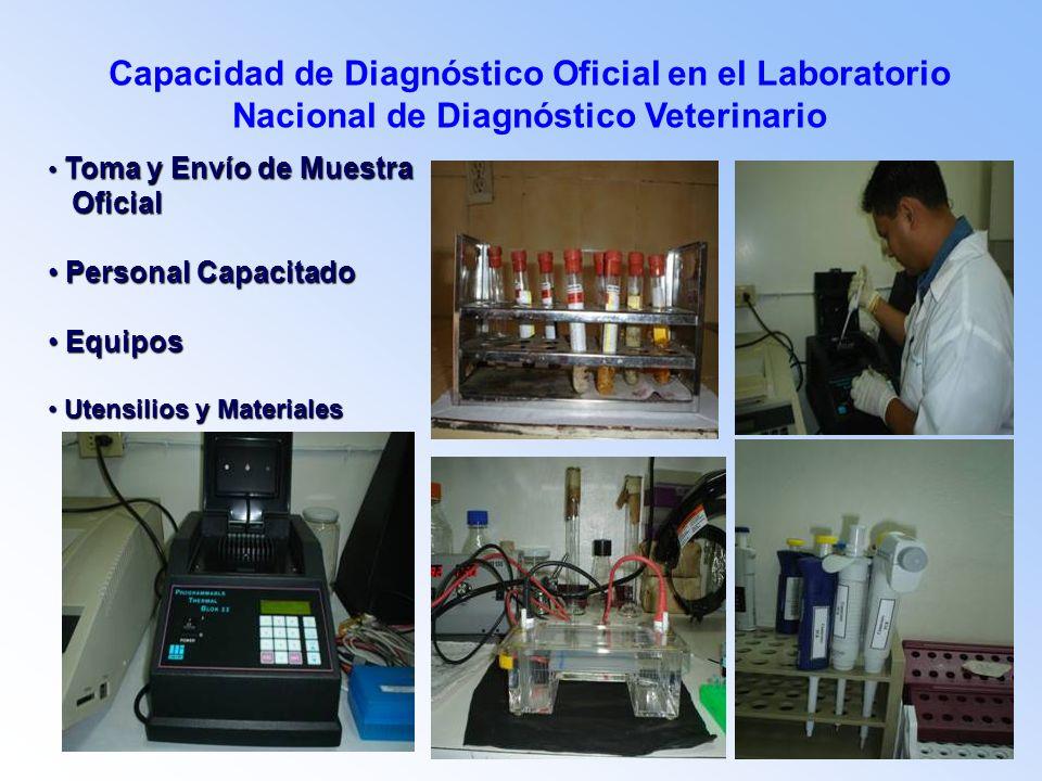Capacidad de Diagnóstico Oficial en el Laboratorio Nacional de Diagnóstico Veterinario