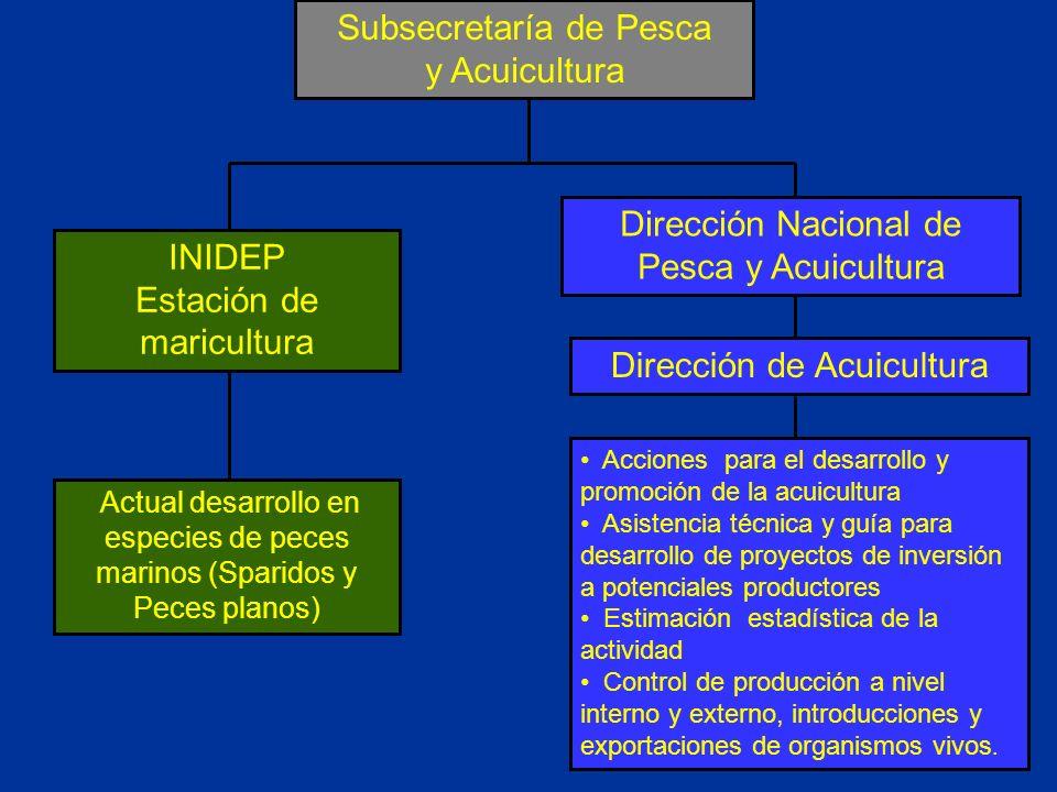 Subsecretaría de Pesca y Acuicultura