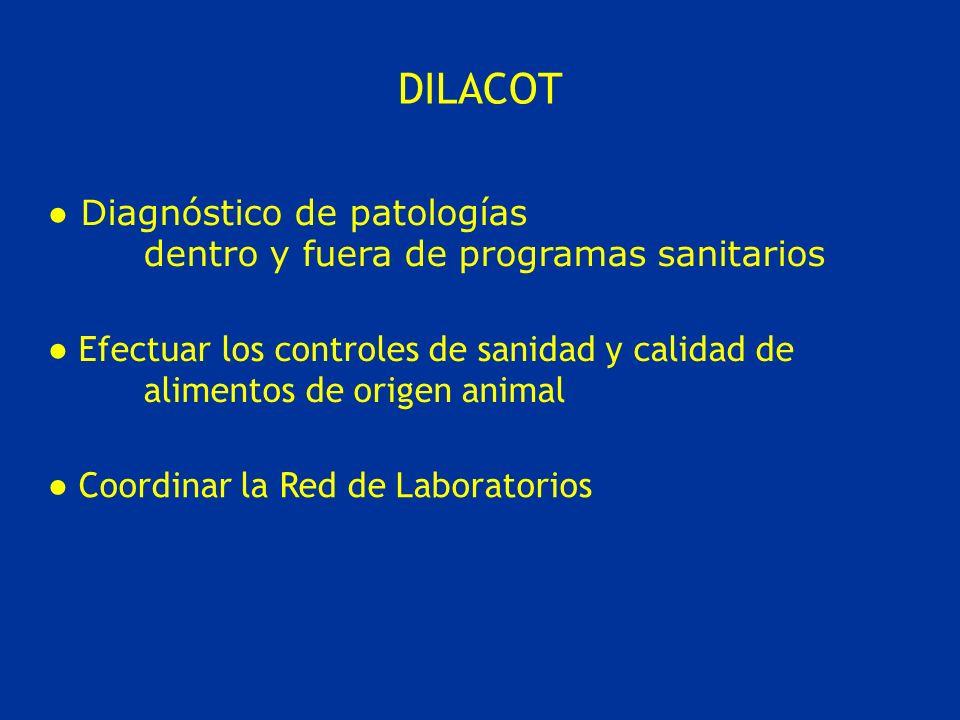DILACOT Diagnóstico de patologías