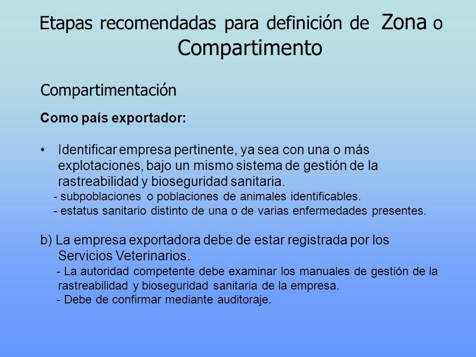 Etapas recomendadas para definición de Zona o Compartimento