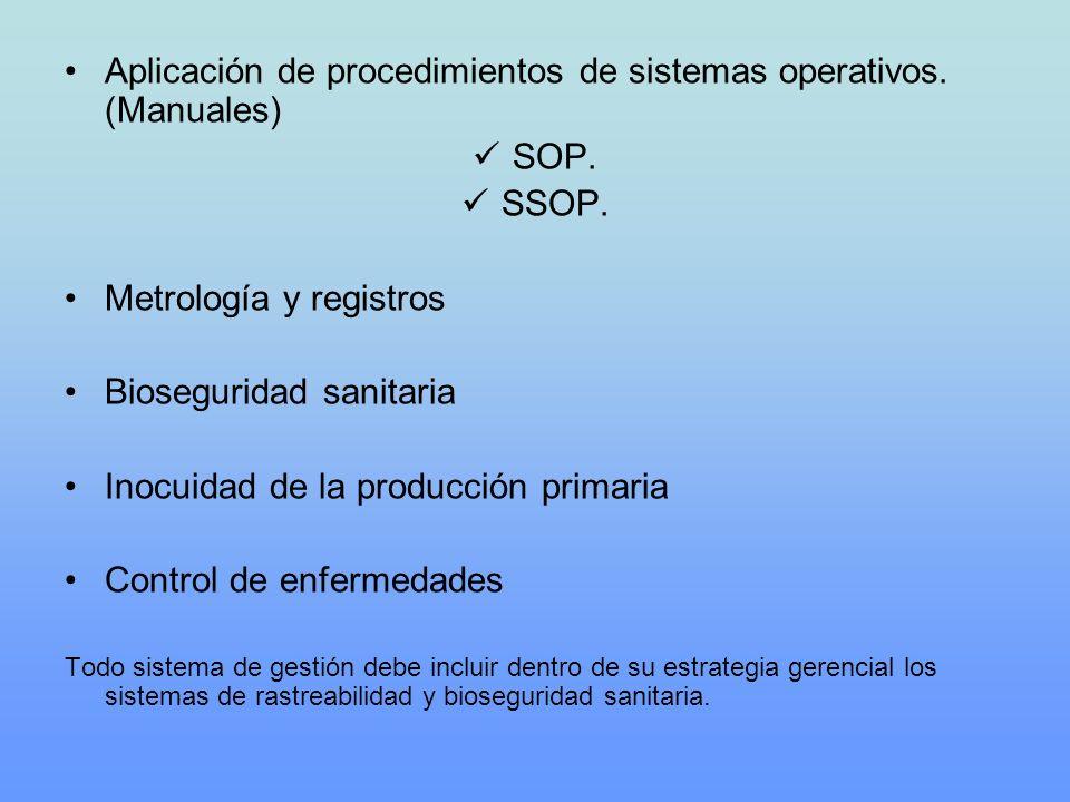 Aplicación de procedimientos de sistemas operativos. (Manuales) SOP.