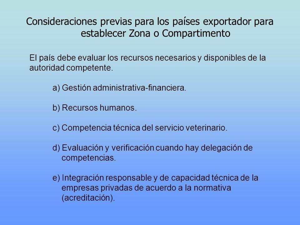 Consideraciones previas para los países exportador para establecer Zona o Compartimento