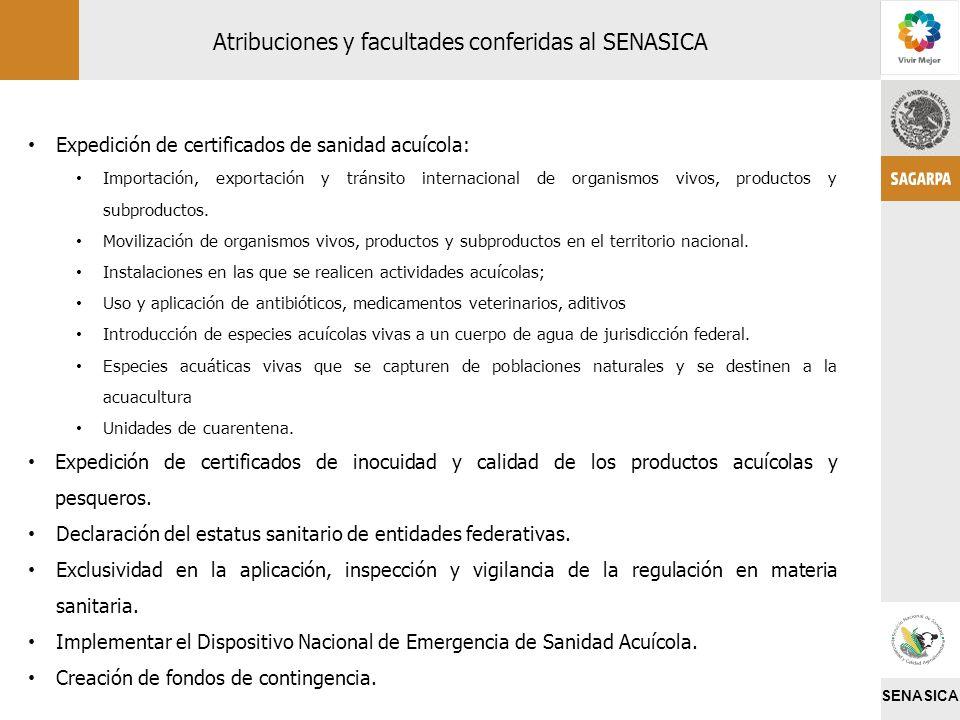 Atribuciones y facultades conferidas al SENASICA