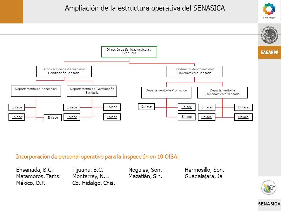 Ampliación de la estructura operativa del SENASICA