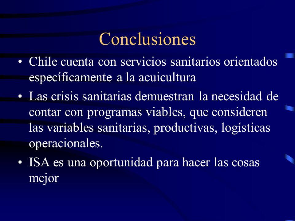 Conclusiones Chile cuenta con servicios sanitarios orientados específicamente a la acuicultura.