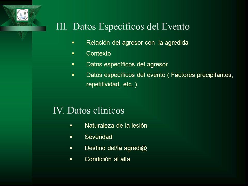 Datos Específicos del Evento