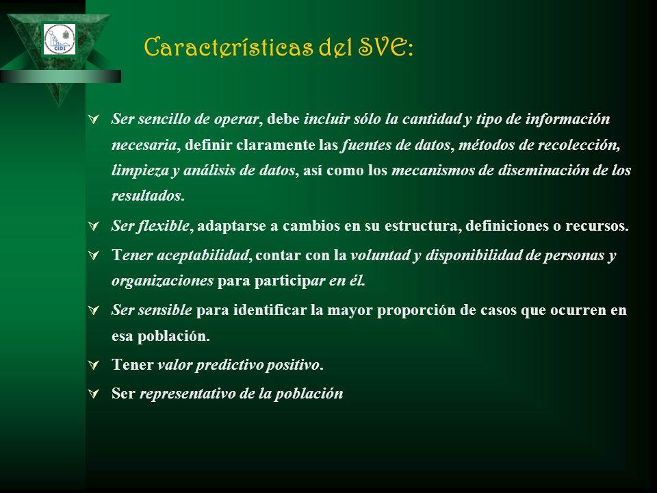 Características del SVE: