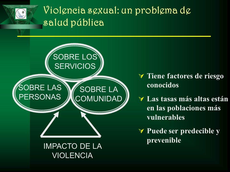 Violencia sexual: un problema de salud pública