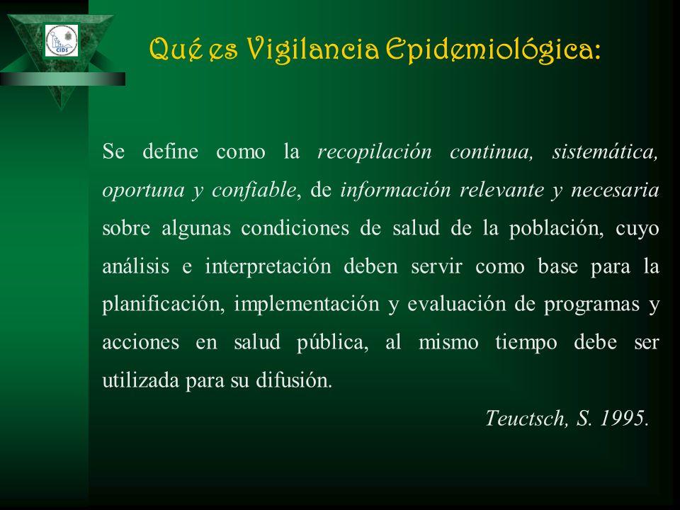 Qué es Vigilancia Epidemiológica: