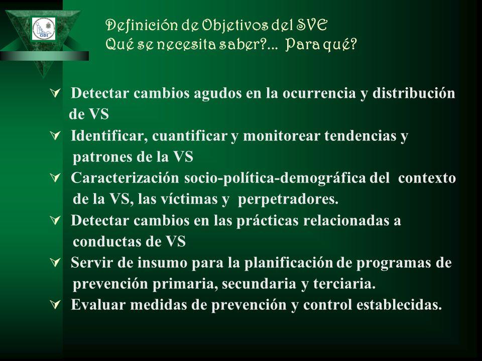 Definición de Objetivos del SVE Qué se necesita saber ... Para qué