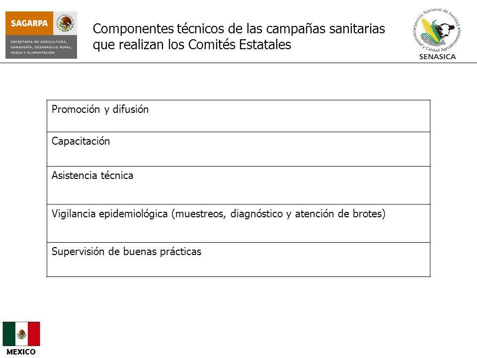 Componentes técnicos de las campañas sanitarias que realizan los Comités Estatales