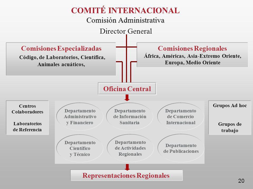 COMITÉ INTERNACIONAL Comisión Administrativa Director General