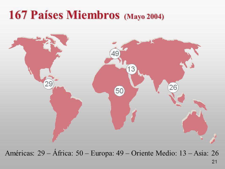 167 Países Miembros (Mayo 2004)