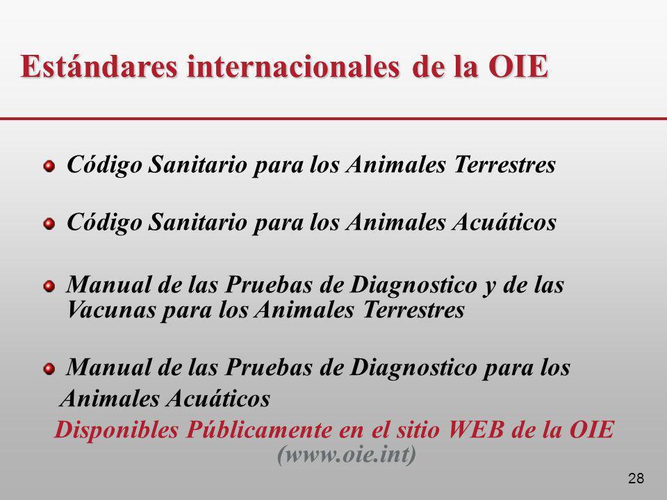 Disponibles Públicamente en el sitio WEB de la OIE (www.oie.int)