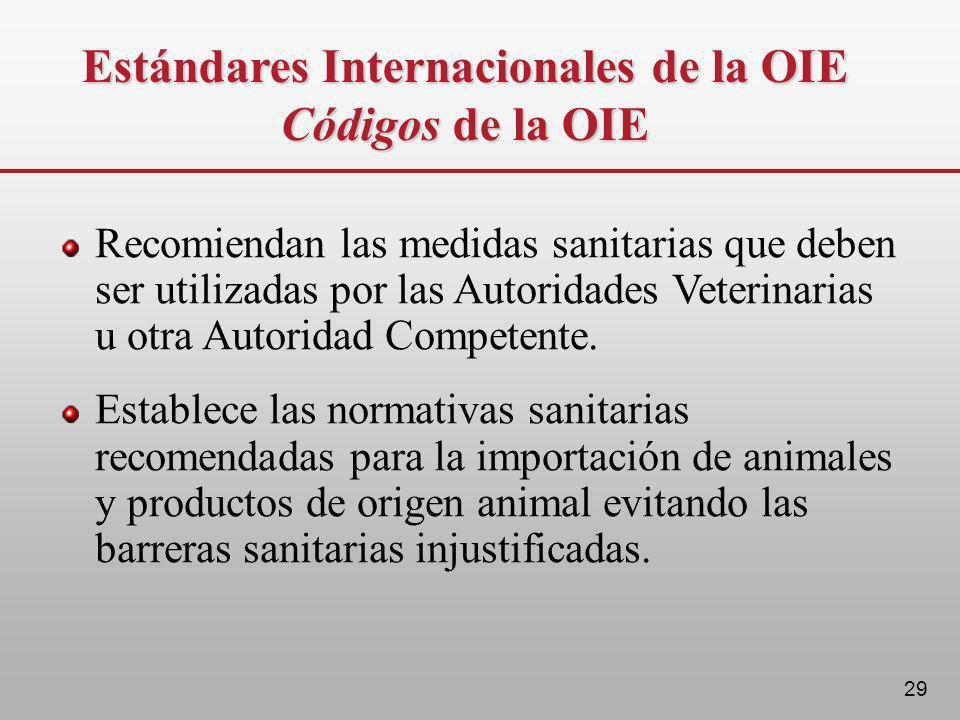 Estándares Internacionales de la OIE Códigos de la OIE
