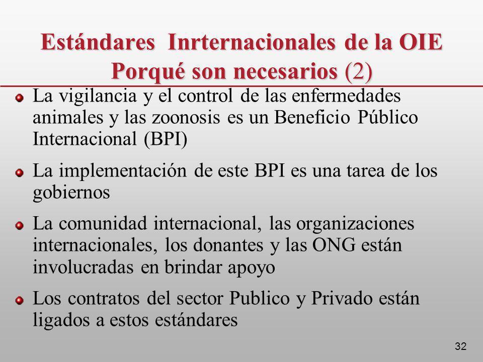 Estándares Inrternacionales de la OIE Porqué son necesarios (2)