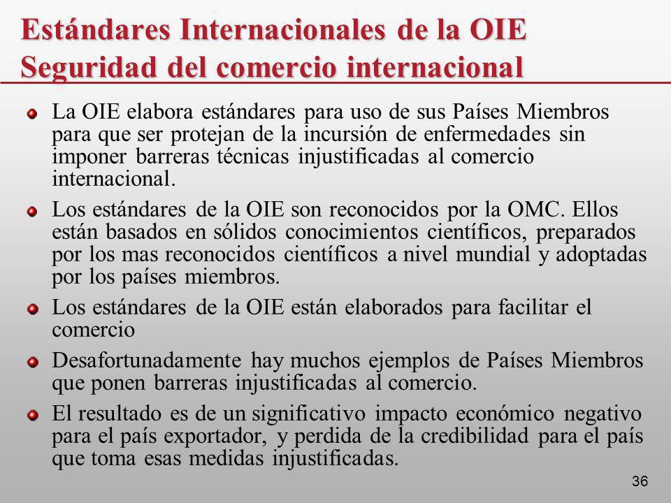 Estándares Internacionales de la OIE Seguridad del comercio internacional