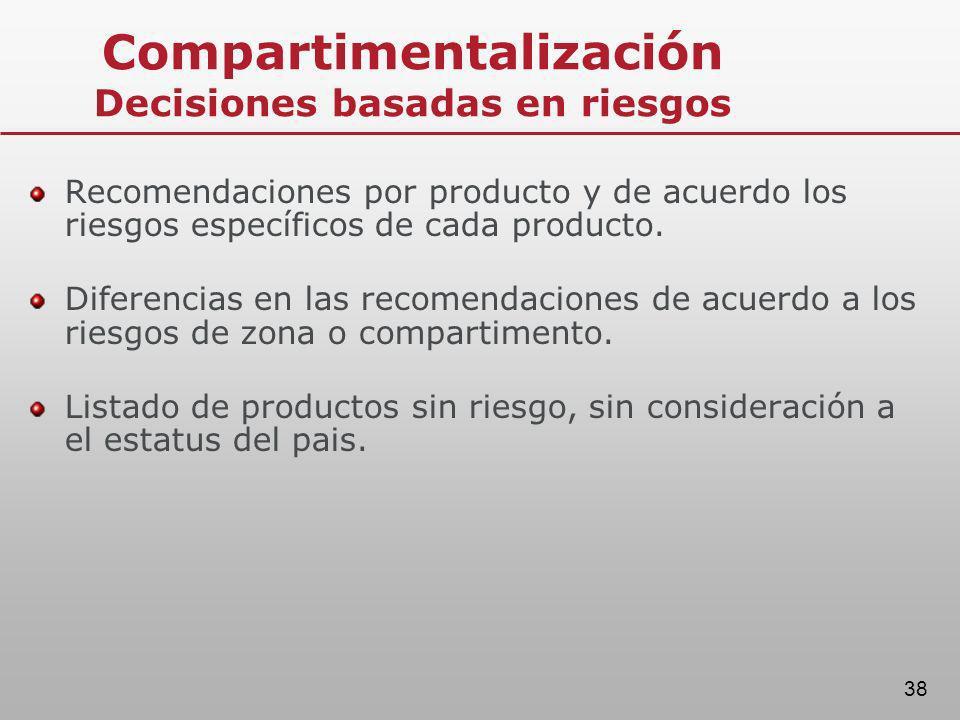 Compartimentalización Decisiones basadas en riesgos