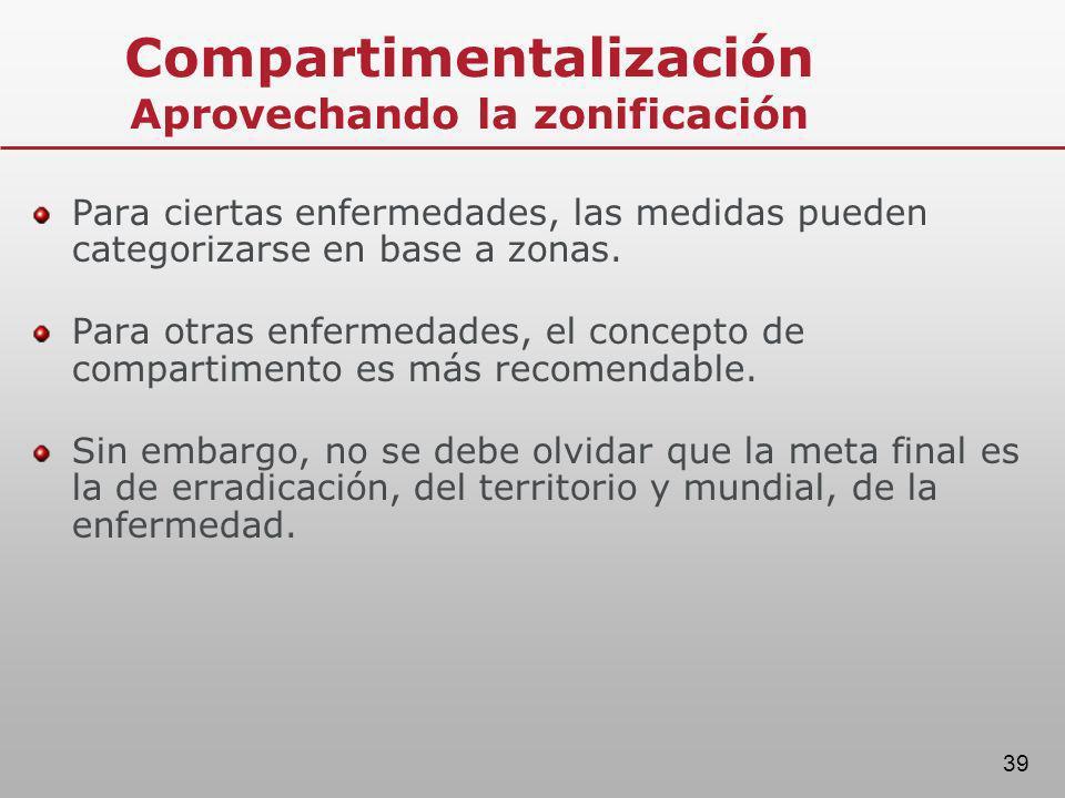Compartimentalización Aprovechando la zonificación