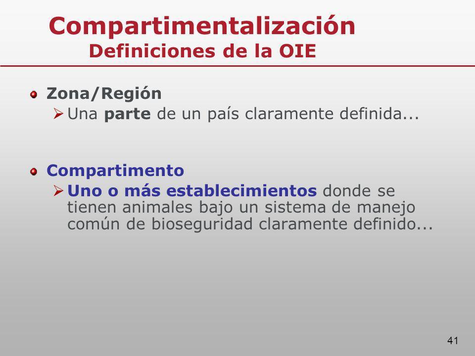 Compartimentalización Definiciones de la OIE