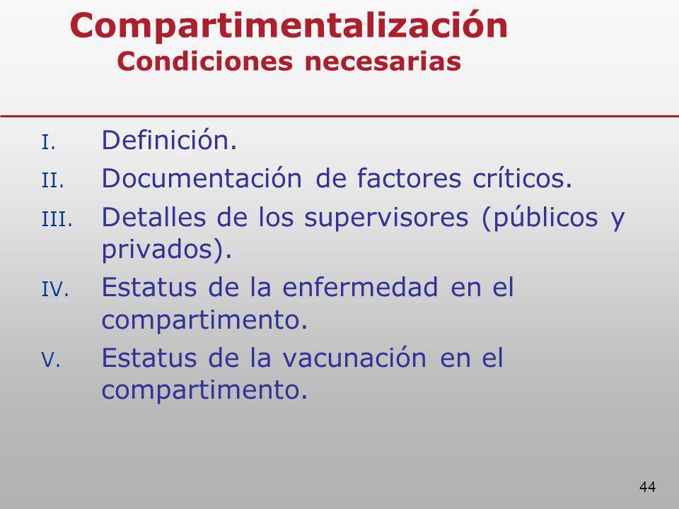 Compartimentalización Condiciones necesarias