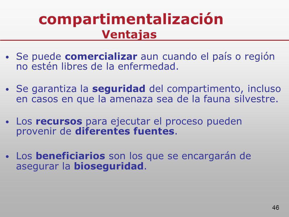 compartimentalización Ventajas