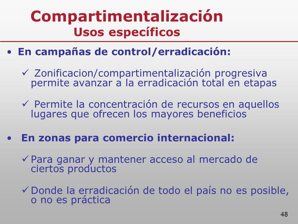 Compartimentalización Usos específicos