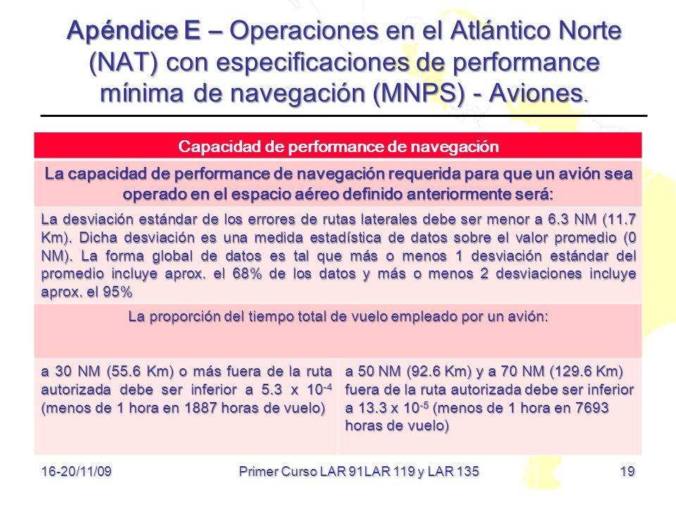 Capacidad de performance de navegación