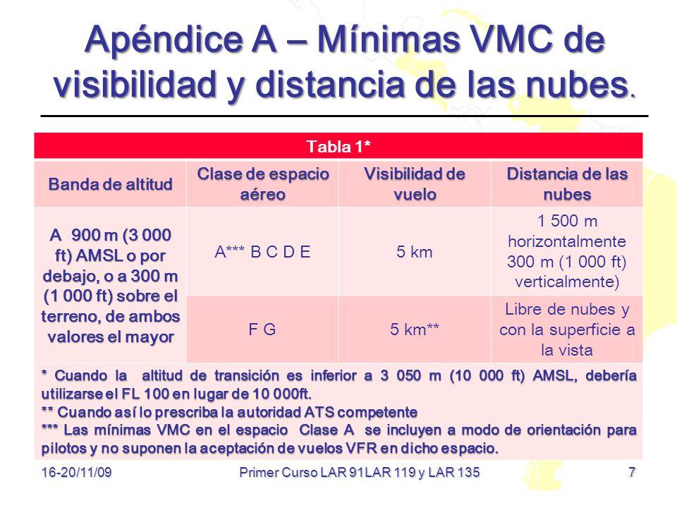 Apéndice A – Mínimas VMC de visibilidad y distancia de las nubes.