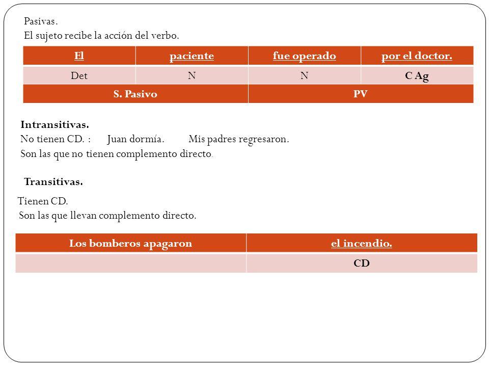 Pasivas. El sujeto recibe la acción del verbo. El. paciente. fue operado. por el doctor. Det. N.