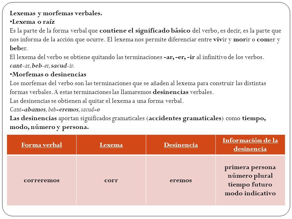 Lexemas y morfemas verbales. Lexema o raíz