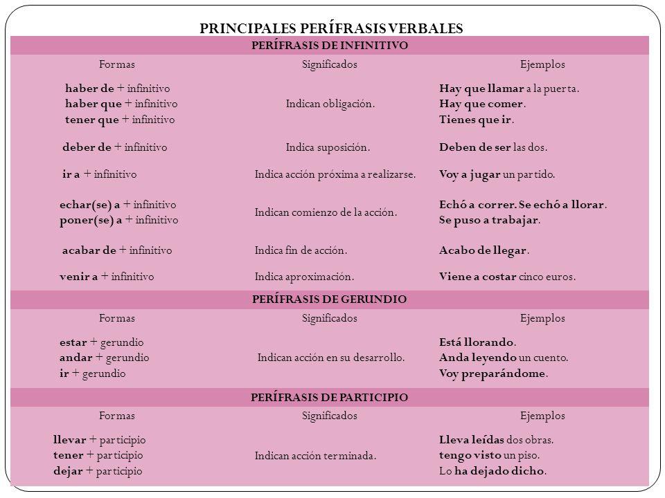 PRINCIPALES PERÍFRASIS VERBALES