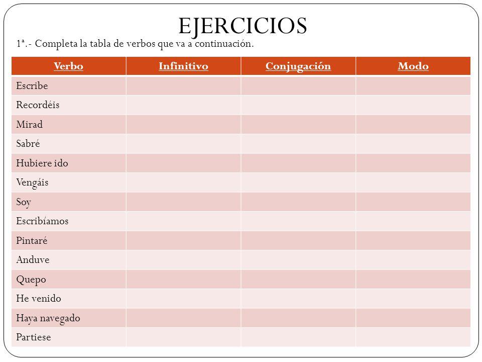 EJERCICIOS 1ª.- Completa la tabla de verbos que va a continuación. Verbo. Infinitivo. Conjugación.