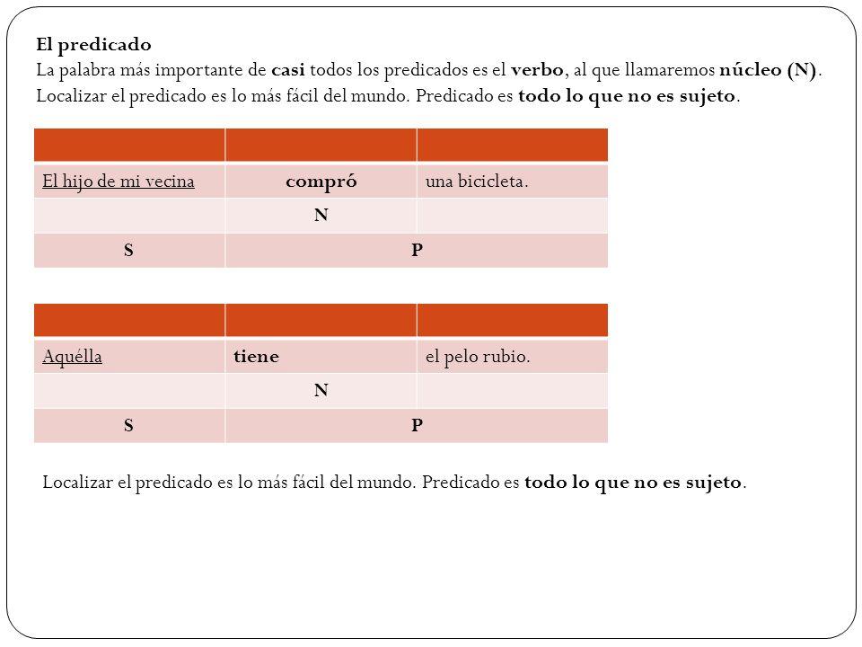 El predicado La palabra más importante de casi todos los predicados es el verbo, al que llamaremos núcleo (N).