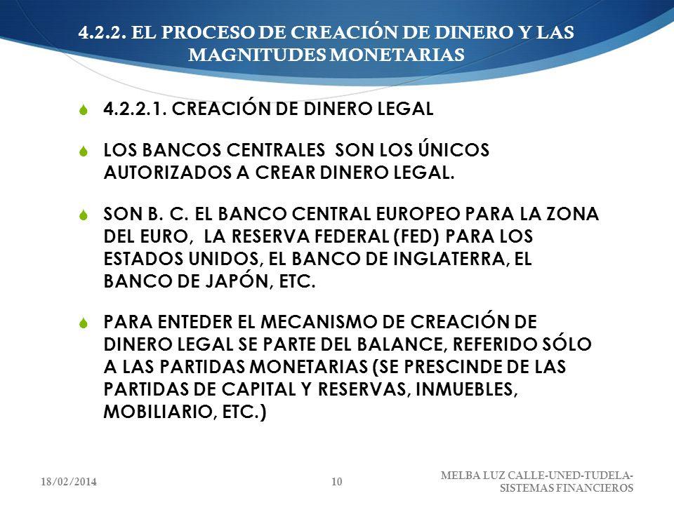 4.2.2. EL PROCESO DE CREACIÓN DE DINERO Y LAS MAGNITUDES MONETARIAS
