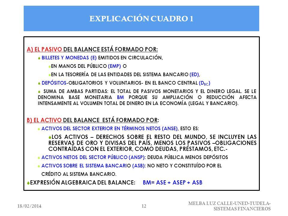 EXPLICACIÓN CUADRO 1 A) EL PASIVO DEL BALANCE ESTÁ FORMADO POR: