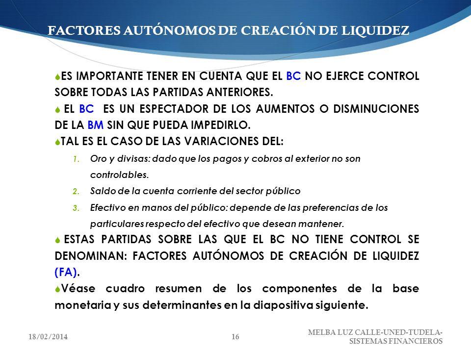 FACTORES AUTÓNOMOS DE CREACIÓN DE LIQUIDEZ