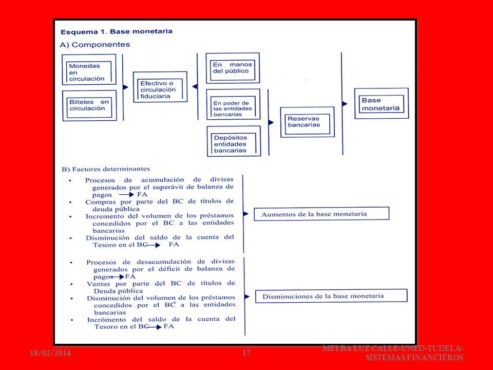 25/03/2017 MELBA LUZ CALLE-UNED-TUDELA-SISTEMAS FINANCIEROS